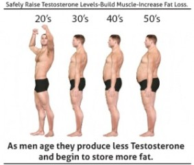 As men Age-high E Lower T