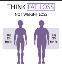 fat loss vs weight loss